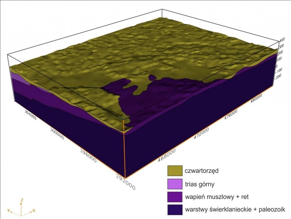 Rys. 2: Trójwymiarowy model budowy geologicznej