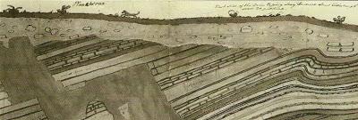 http://historyofgeology.fieldofscience.com/2010/06/james-hutton-3-june-1726-26-march-1797.html