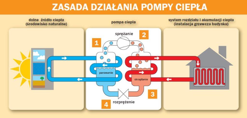 pompa_ciepla_jpg